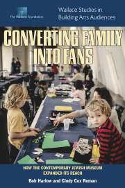 Converting Family into Fans: How the Contemporary Jewish Museum Expanded its Reach