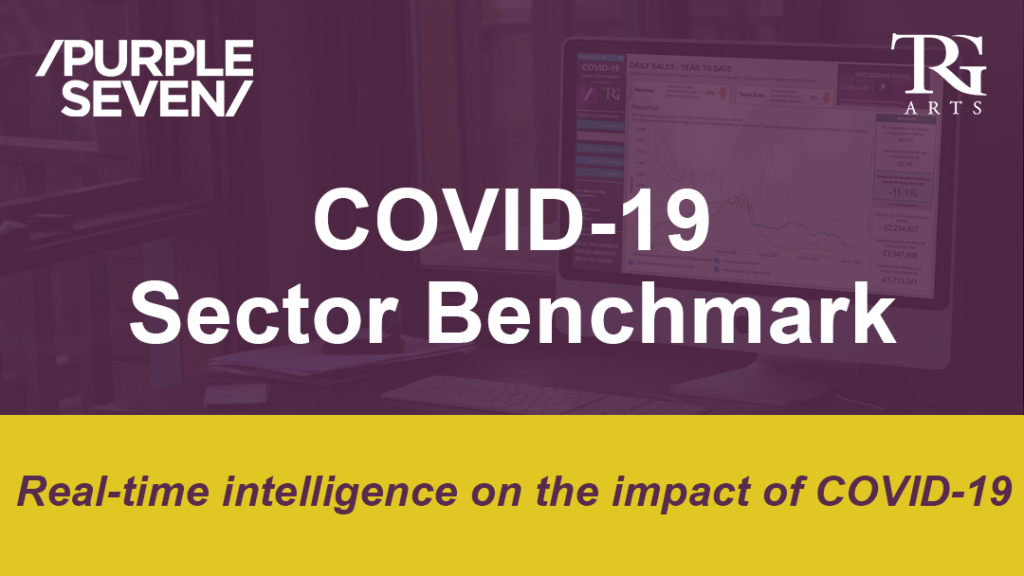 TRG COVID-19 Sector Benchmark